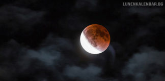 lunen-kalendar-zdrave-april