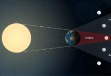 zatumnenia-na-luna-slunce